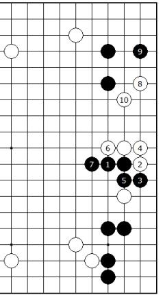 Diagram 9 - White Settled