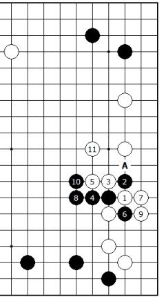 Diagram 9 - Even Result
