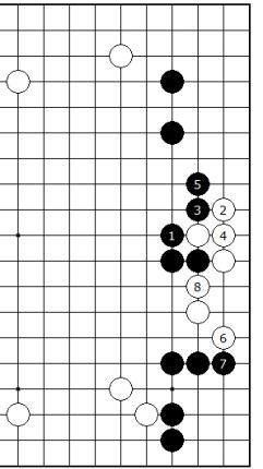 Diagram 10 - White Alive
