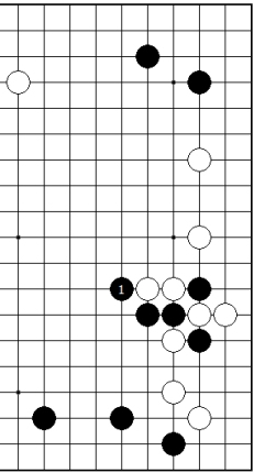 Diagram 10 - Black Trick Move