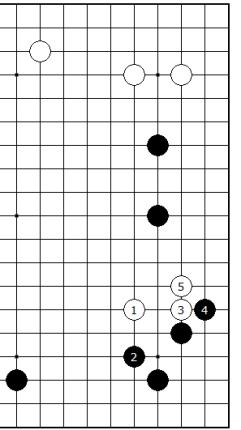 Diagram 10 - White is Happy