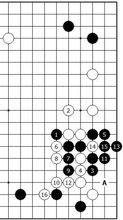 Diagram 13 - White is Happy