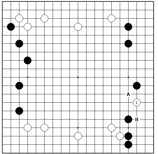 Diagram x2