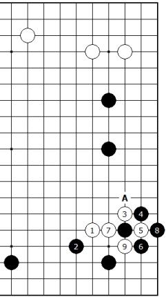 Diagram 3 - White Success 1