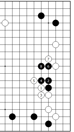 Diagram 3 - Even Result