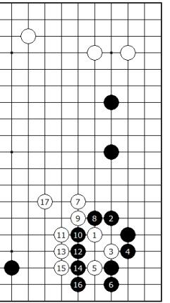 Diagram 4 - White Success 2