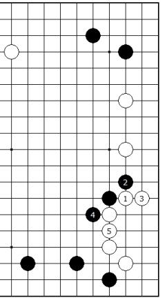 Diagram 5 - Black Earns Profit