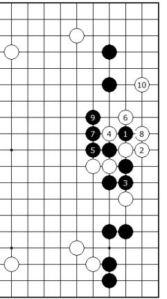 Diagram 6 - White Happy