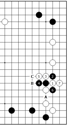 Diagram 6 - Best Result