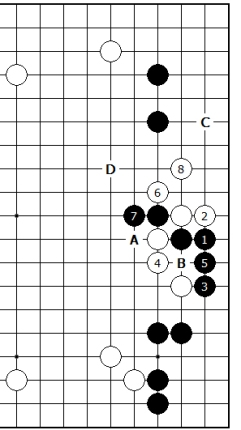 Diagram 7 - White still Happy