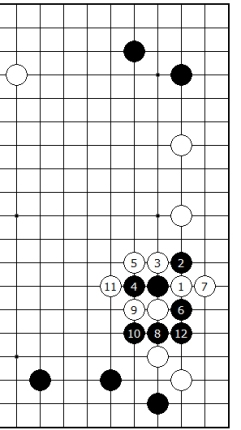 Diagram 7 - Black Counterattack?