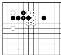 Diagram 12 - Black no Good Result