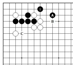 Diagram 13 - Black is Happy