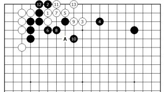 Diagram 13 - White is Alive