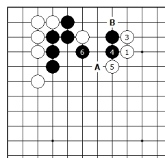 Diagram 14 - Black cannot Tenuki