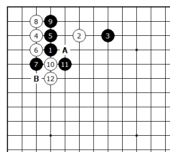 Diagram 2 - Black Mistakes