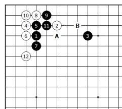 Diagram 2 - Black is better