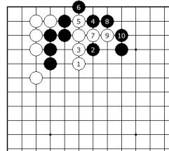 Diagram 3 - No Threat