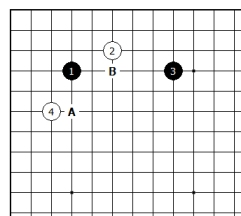 Diagram 4 - White Pincer