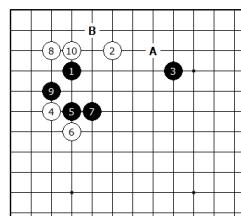 Diagram 5 - Good for White