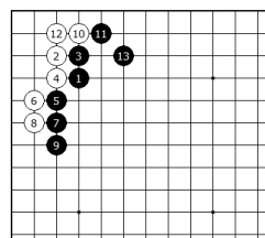 Diagram 7 - 3-3 Invasion