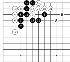Diagram 8 - Black Good Result