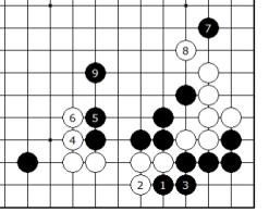 Diagram 2 - Black best answer