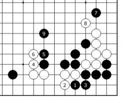 Diagram 2 - Black best answer