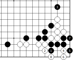 Diagram 3 - Black dies