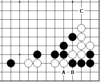 corner-based LnD