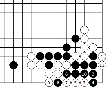 Diagram 13 - Black is Dead