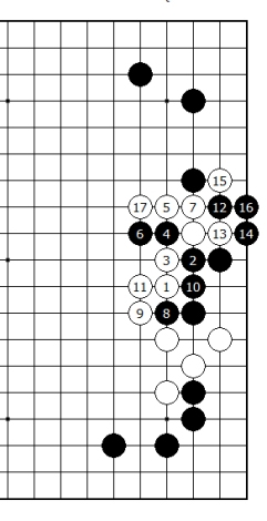 Diagram 15 - Black disastrous
