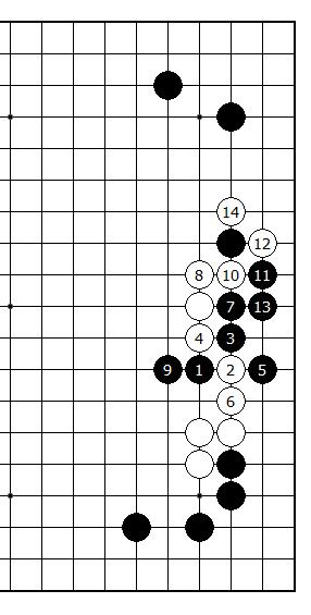Diagram 15 - Both best result