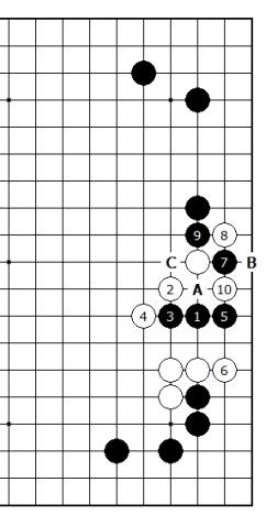 Diagram 1 - Black is Happy