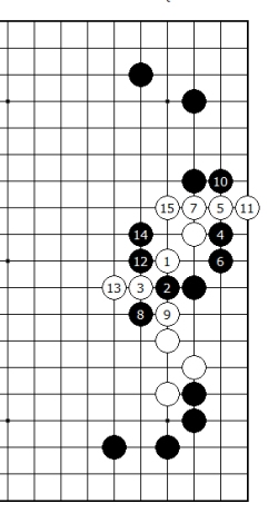 Diagram 4 - Black not Happy