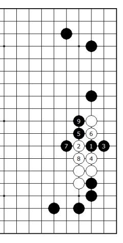 Diagram 6 - White is not happy