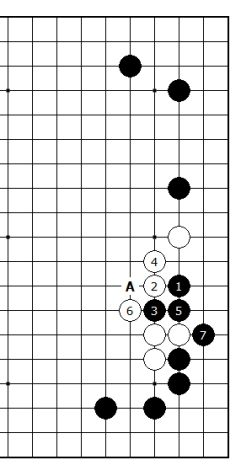 Diagram 7 - Black satisfied