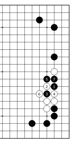 Diagram 8 - White big loss
